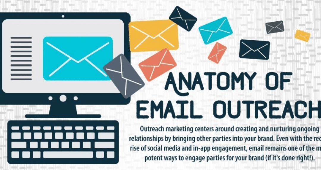 email marketing outreach infographic featured